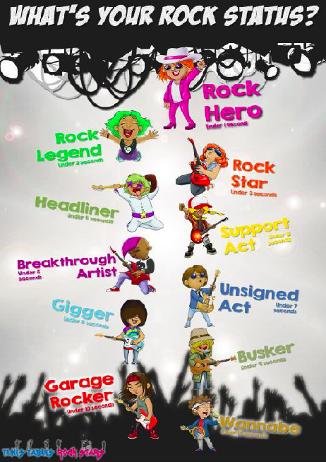 Image result for times table rockstars poster